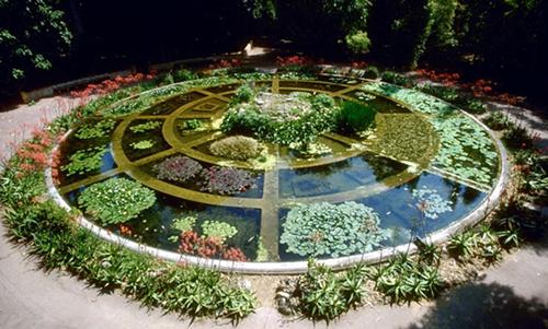 Jardin Botanique du Trastevere